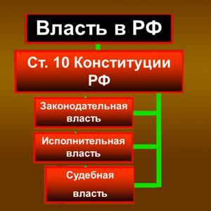 Органы власти Хабаровска