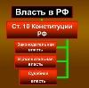 Органы власти в Хабаровске